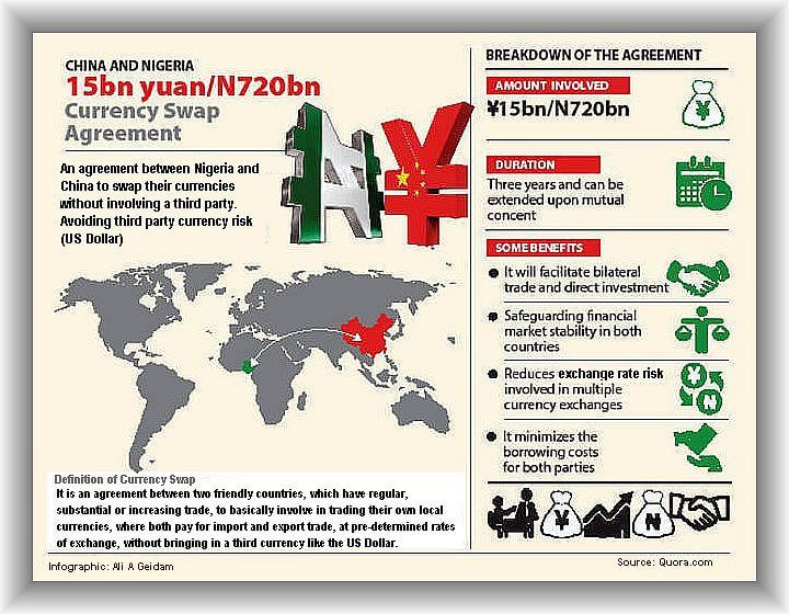 The Naira Renminbi Currency Deal Arm Investment Managers